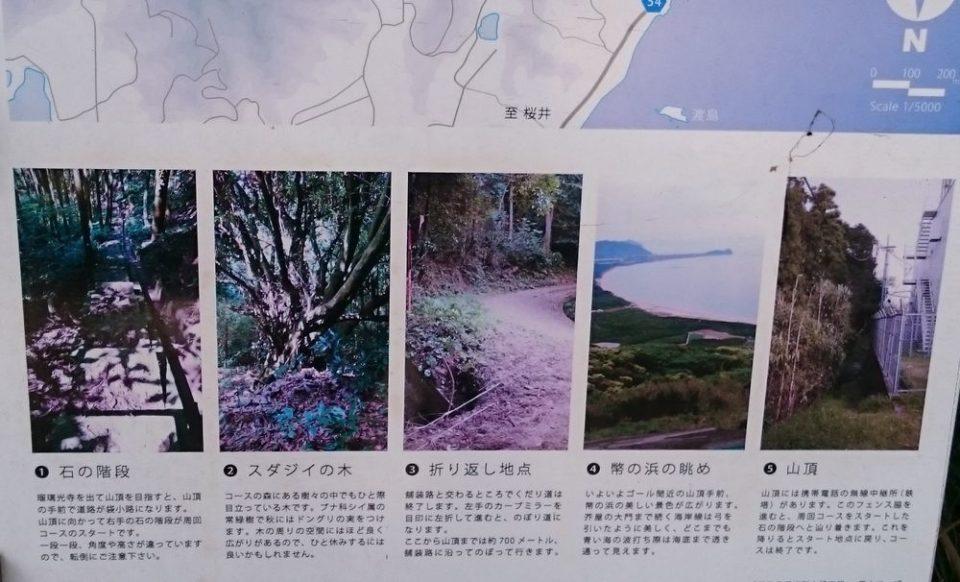 火山 遊歩道説明
