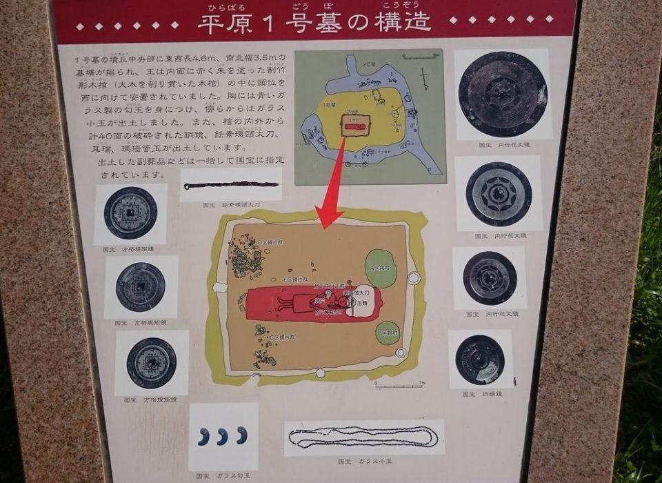 平原遺跡 平原1号墳の構造